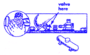 propane_safety_valves